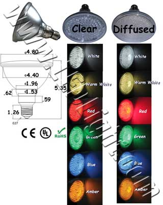 par38 led light bulb